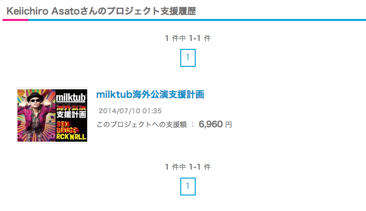 milktub